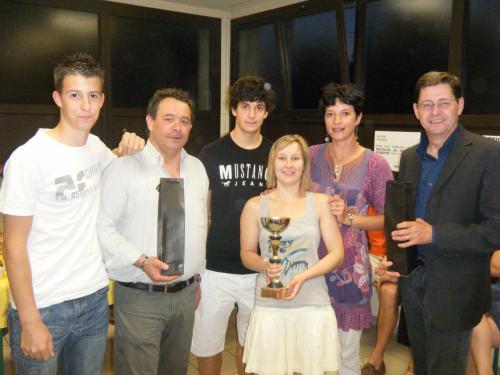 Gagnants : Pascal (sponsor CHAMPEME)  et Jean-Louis (sponsor BAUDRY)